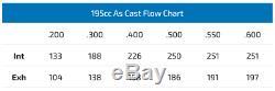 AFR 1001 SBC 195cc Aluminum As Cast Cylinder Head Chevy Straight Plug