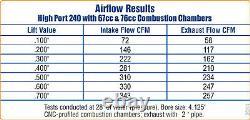 Trick Flow High Port SBF 240cc CNC Ported Aluminum Cylinder Heads 76cc