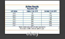 Trick Flow Power Port 290cc BBF Aluminum Cylinder Head Ford 429 460 TFS-53410001